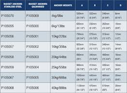 Anchor Chain Size Chart Winch Accessories