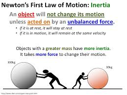 Laws Of Motion Examples Newtons First Law Physics Socratic
