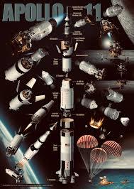 <b>Apollo</b> 11 & <b>Apollo</b> 12 <b>moon landing</b> infographic <b>poster</b> on Behance