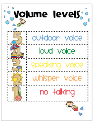 Teaching Volume Levels Miss Kindergarten