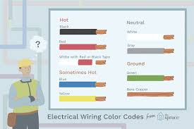 Wire Identification Chart Electrical Wiring Color Coding System