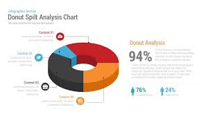 Donut Split Analysis Chart Powerpoint Template And Keynote