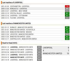 But who starts in net? Liverpool Vs Man Utd Prediction 17 01 2021 Premier League
