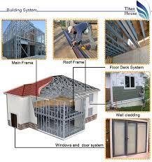 philippines prefabricated homes house plans design