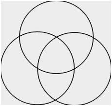 Triple Venn Diagram Problems 5 Circle Venn Diagram Maker Marvelous 3 Circle Venn Diagrams