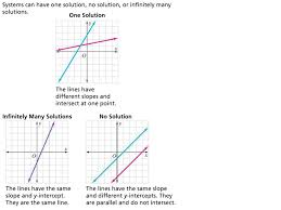 36 a system of linear equations is a set of two or more linear equations containing two or more variables a solution of a system of linear equations with