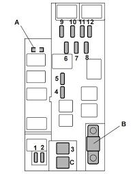 arquetipos co 2006 saab 9-7x fuse box saab 9 2x (2005) fuse box diagram auto genius on 2006 saab 9