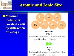 ionic size img014 jpg