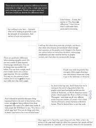 kairos 14 1 hanson interview of scott mccloud home ninth question