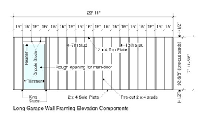 framing a wall. Long Garage Wall Framing Elevation And Components A C