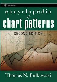 Encyclopedia Of Chart Patterns Wiley Trading By Thomas N