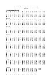 Pengalaman pribadilah yang ditulis dalam buku harian. Kunci Jawaban Detik Detik Bahasa Indonesia 30j7g7wk220w
