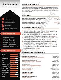 linkedin resume writing service
