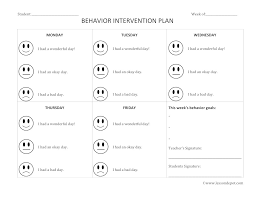 behavior intervention plan template behavior intervention lesson plan template ötlettár pinterest