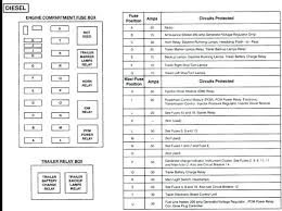 2011 f350 fuse diagram wiring diagrams export 2011 ford f350 diesel fuse box diagram at 2011 F350 Fuse Box Diagram