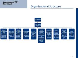 Bank Of America Organizational Chart Ppt Bank Of America Strategic Management Plan Powerpoint