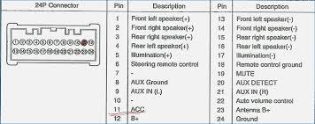 hyundai entourage wiring diagram wiring diagram for you • wiring diagram for 2007 hyundai entourage 2001 hyundai xg300 car rh 2 8 8 aspire atlantis
