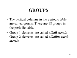 PERIODIC TABLE Presented by: TEENA KATHPAL Lecturer - ppt video ...