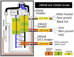 gfci breaker wiring diagram best of fantastic wiring diagram gfci 2 pole gfci breaker wiring diagram gfci wiring diagrams best gfci wiring diagram best leviton wiring