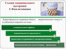профилактика эмоционального выгорания медицинских работников вверсия  10 Стадии эмоционального выгорания