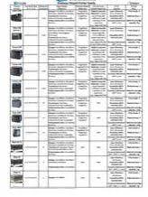 3d Printer Comparison Chart 2018 3d Printer Price Stratasys 3d Printers