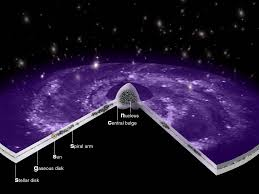 diagram of galaxy diagram database wiring diagram images space in images 2002 10 cutaway diagram of our galaxy