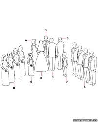 Wedding Diagram Diagram Your Big Day Christian Wedding Ceremony Basics Martha