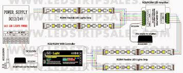 ledstrip s com flexible led strip lights wiring diagram led strip wiring diagram 5050 rgbw amplifier