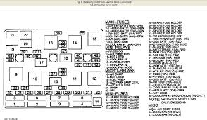 2010 camaro fuse diagram all wiring diagram 2010 bu fuse box diagram wiring diagrams best 2010 silverado fuse diagram 2010 camaro fuse diagram