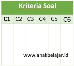 Kumpulan lengkap contoh soal c1 sampai c6 untuk sd. Contoh Soal Essay C1 Sampai C6
