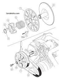 99 ezgo txt wiring diagram facbooik com Textron Golf Cart Wiring Diagram textron ez go golf cart wiring diagram wiring diagram ez go textron golf cart wiring diagram