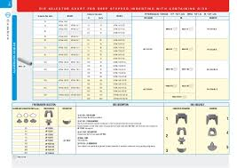 Crimp Die Chart Cembre Hexagonal Die Sets Selection Guide For Cembre