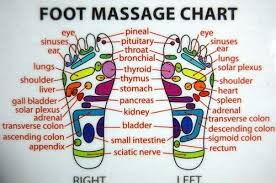 Chinese Acupuncture Foot Chart Reflexology Foot
