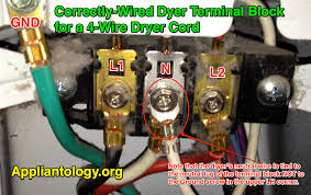 4 wire dryer cord diagram wiring library correctly wired dyer terminal block for a 4 wire dryer cord