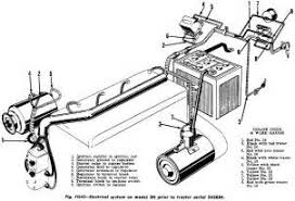 wiring diagram for a 9n ford tractor the wiring diagram 1940 ford 9n 12 volt wiring diagram 1940 car wiring diagram