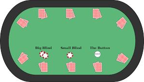 Blind (Poker) – Wikipedia