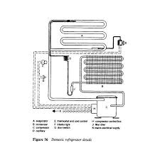 domestic refrigerator parts how does the refrigerator work? Fridge Thermostat Diagram parts of the domestic refrigerator domestic refrigerator parts mini fridge thermostat wiring diagram