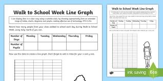 Cfe Second Level Walk To School Week Line Graph Worksheet
