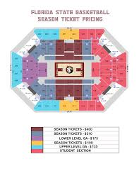 Doak Campbell Seating Chart Rows Florida State University Online Ticket Office Seating Charts