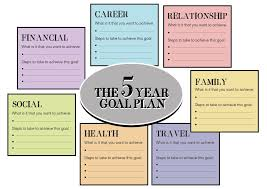 5 year career plan example careers and employability service do you have a 5 year plan