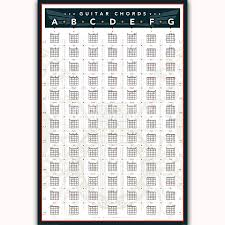 Us 5 89 Mq3600 Guitar Chords Chart By Key Music Play Training Singer Star Art Poster Silk Canvas Home Decoration Wall Picture Printings In Painting