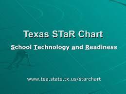 Tea Star Chart Texas Star Chart