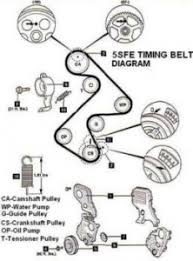 toyota camry 5sfe engine timing belt water pump seal timing belt diagram