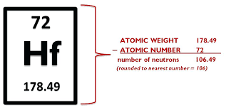 periodic table w atomic number copy periodic table with atomic mass and atomic number rounded 12