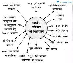 Salient Features Of Indian Constitution In Hindi