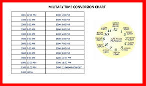 Military Time Conversion Chart Free Printable Military 24 Hour Time Charts Excel Word