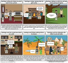 timika s alchemist story board storyboard by timikadavis