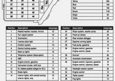 2015 Vw Beetle Fuse Chart Select 2015 Vw Beetle Fuse Diagram Wiring Sys Newbeetle Vw