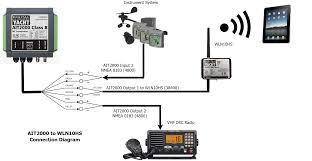 isailor digital yacht ait2000 nmea connections to wln10hs