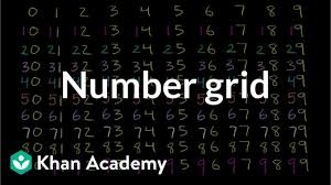 Ones Tens Hundreds Chart In Hindi Number Grid Video Numbers 0 To 120 Khan Academy